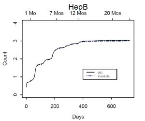 Price-HepBGraphs2[1]