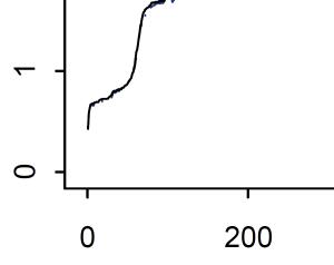 Price-HepBGraphs3[1]
